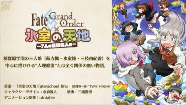 Fate/Grand Order: Himuro no Tenchi – 7-nin no Saikyou Ijin-hen Subtitle Indonesia
